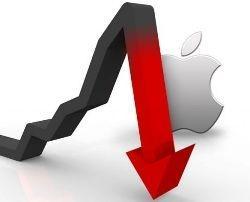 Блог им. amatar: На постмаркете Apple потеряла 8% стоимости