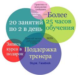 Блог им. amatar: НОВЫЙ биржевой курс от профессионального трейдера Олеся Срибного